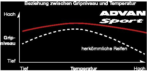advan-st-grafik-1.png