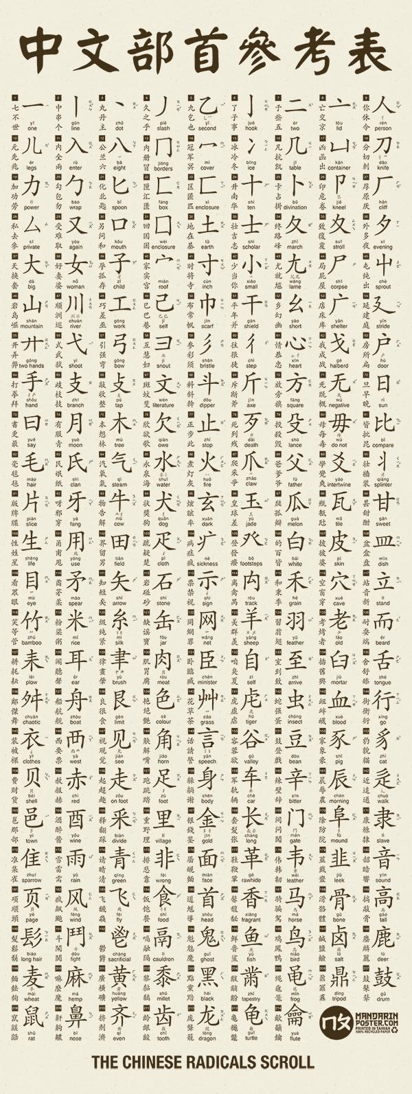 chinese_radical_scroll_sample.png