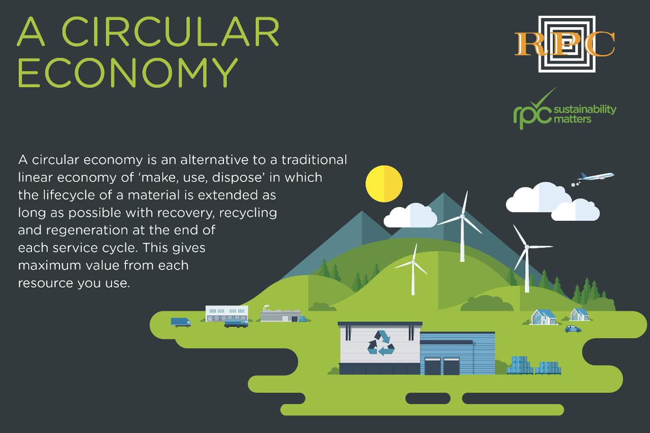 rpc-circular-economy-1.jpg
