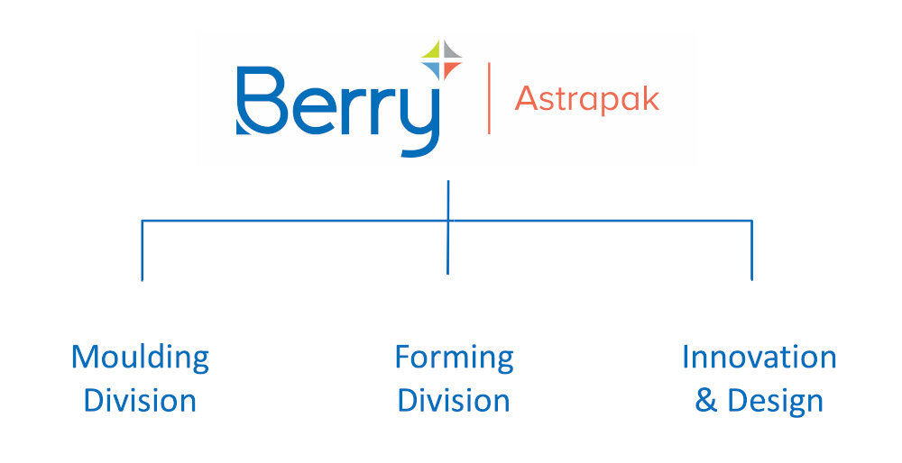 berry-astrapak-operating-structure.jpg