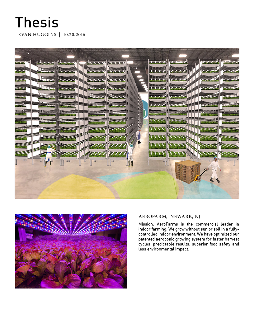 Indoor Farming.png