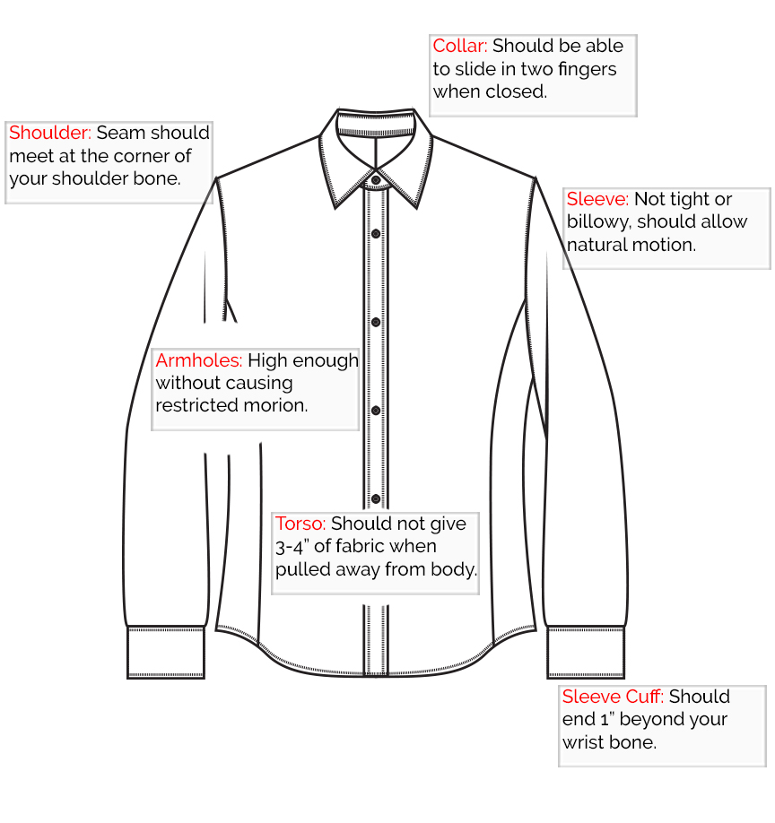sam-c-perry-guide-to-creating-a-transitional-wardrobe-fit-graphic.jpg