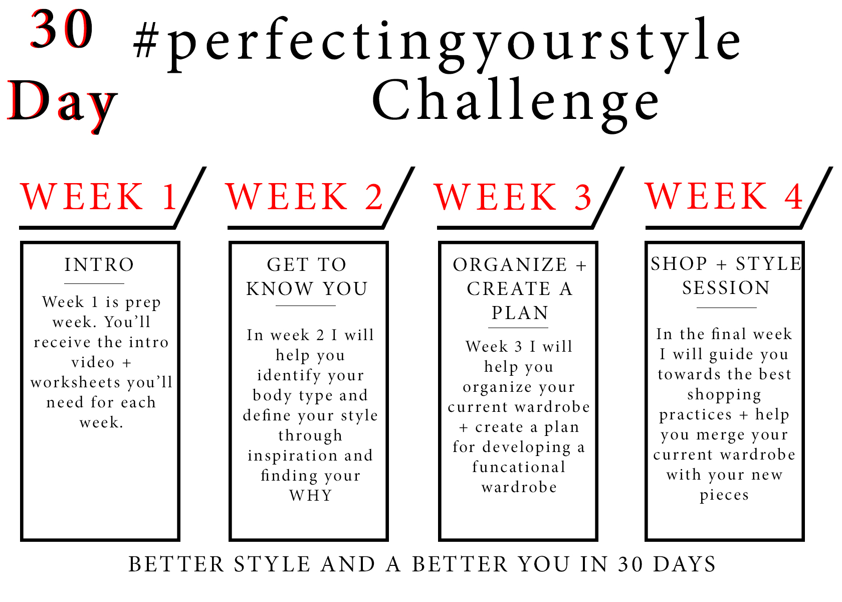sam-c-perry-perfecting-my-style-challenge-image.jpg