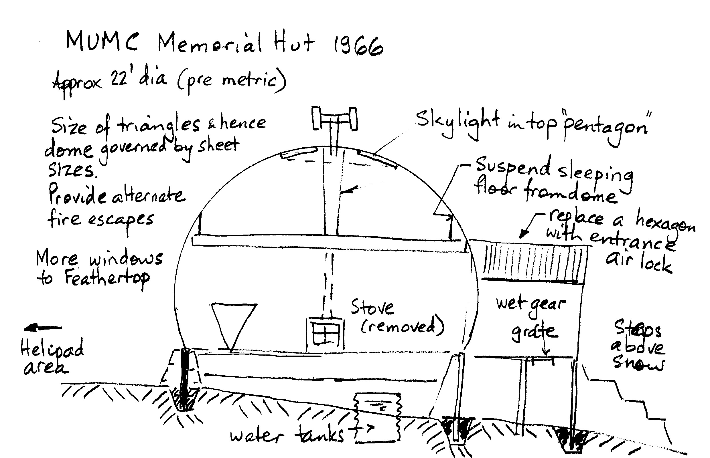 Peter Kneen's sketched cross section gives more of a feel for the design of MUMC Hut than the Butler floor plan.