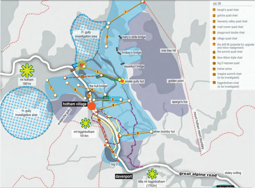 Existing and proposed Hotham lifts 2014. The proposed lifts are shown by dashed lines.