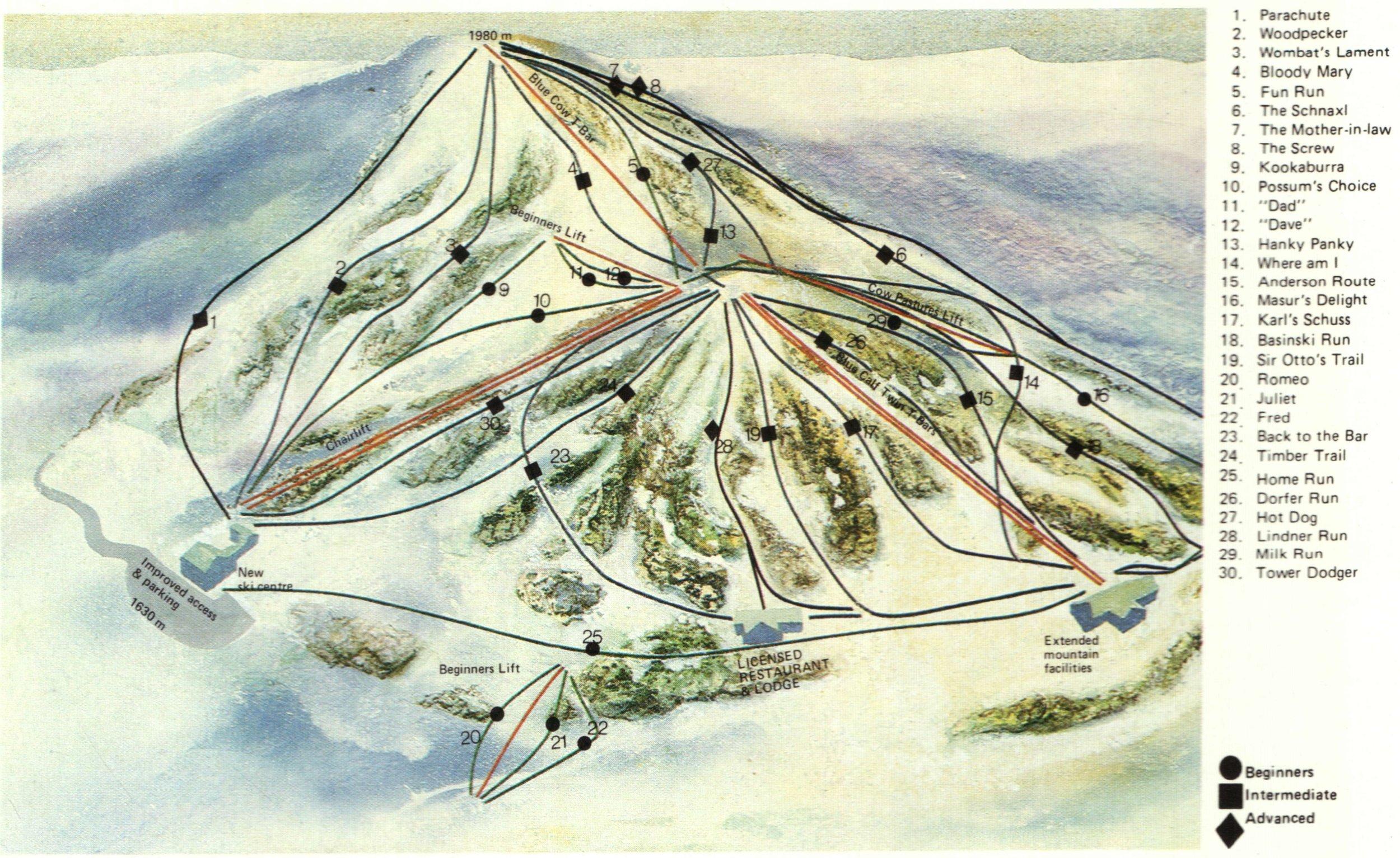 1983 . Guthega