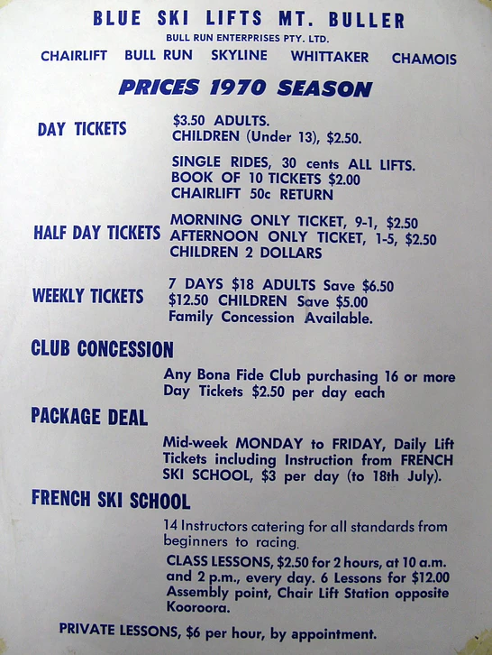 Prices for Blue Lifts at Mt Buller in 1970. Orange Lifts were slightly more expensive.
