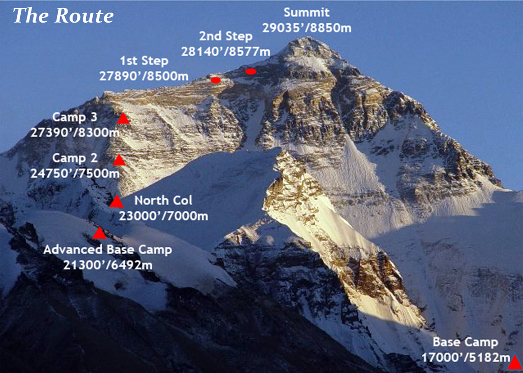 Dinner-everest-route.jpg