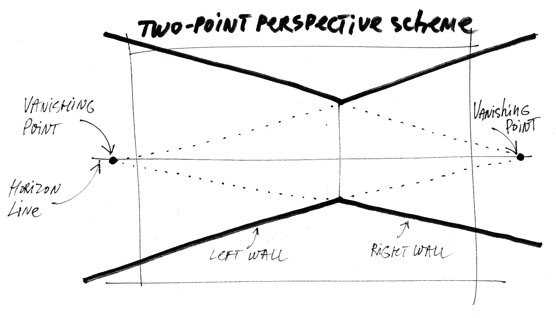drawing perspective online course