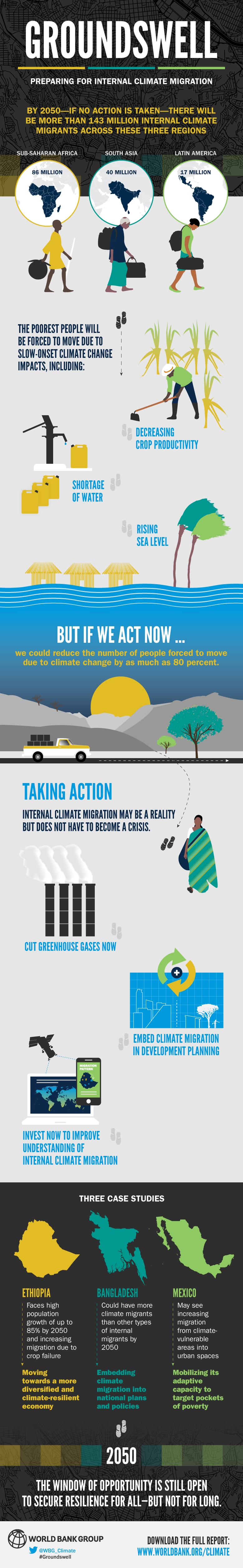 ClimateMigration_English1.png