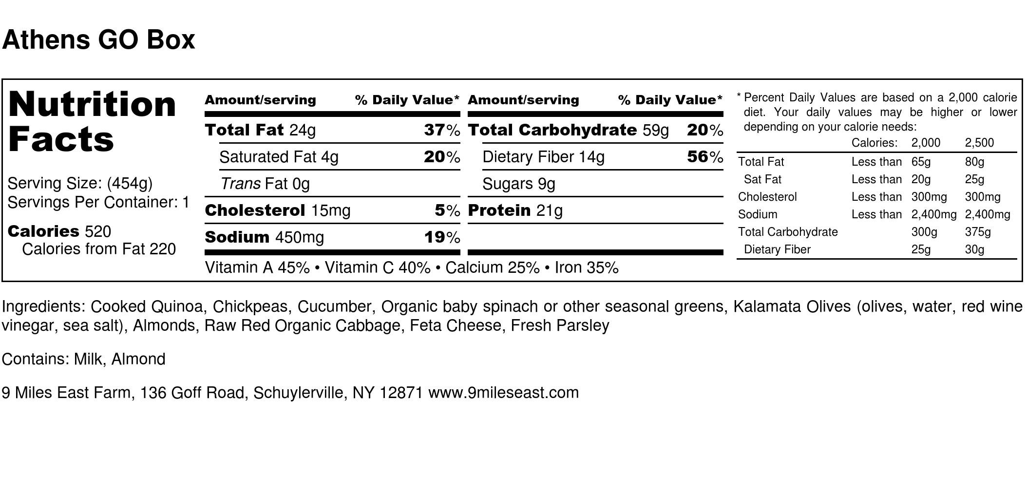 Athens GO Box - Nutrition Label.jpg