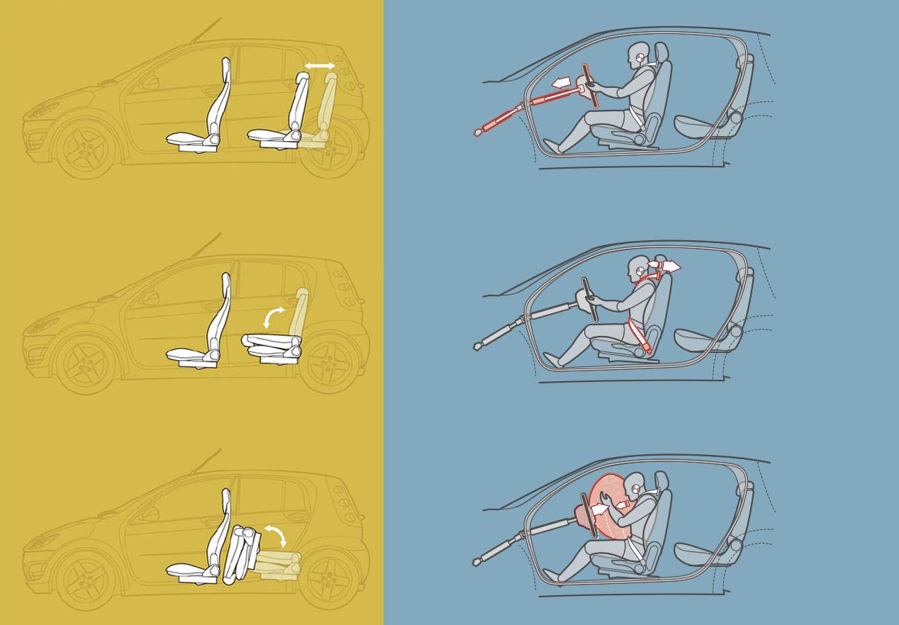Michael-Vestner-Illustration-Collection-of-Mobility-Smart-1.jpg