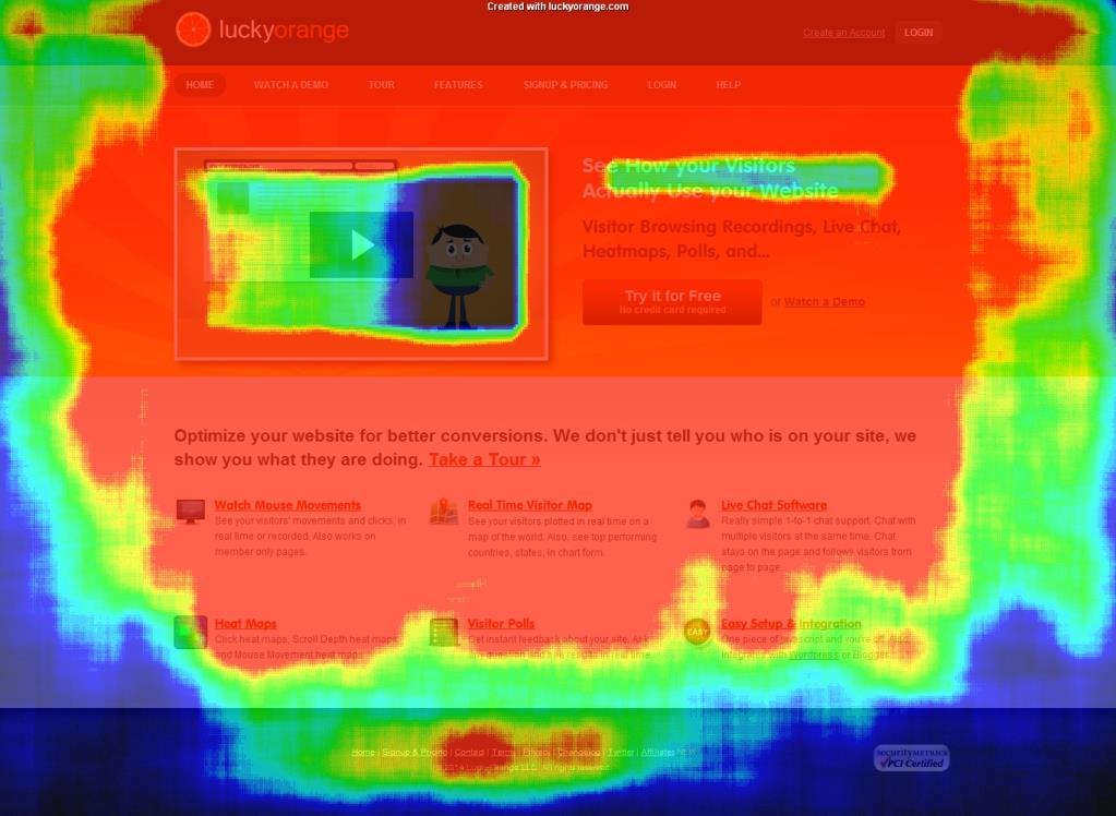 Lucky Orange Heat Map