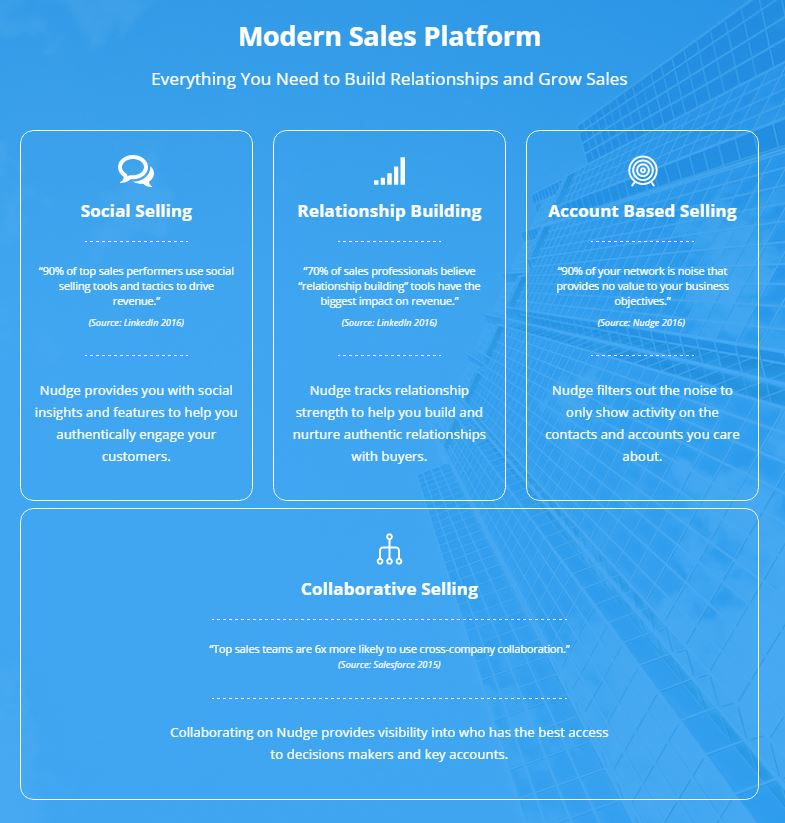 Nudge - a modern sales platform that tells you everything you need to know to build relationships and grow sales