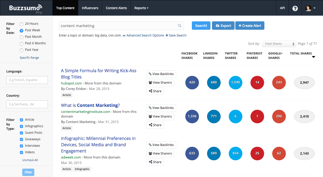 BuzzSumo Interface