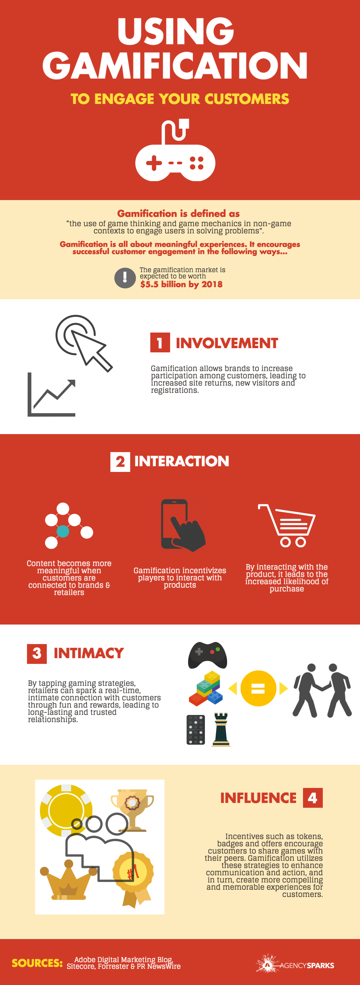 How to gamify your marketing experience.  Gamification in marketing provides an engaging experience for consumers. Increasing the interaction and involvement of the consumer with the brand leads to brand loyalty and influence.