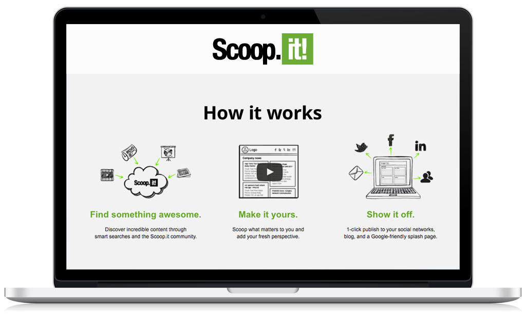 How Scoop.It works - marketerstoolbox - AgencySparks