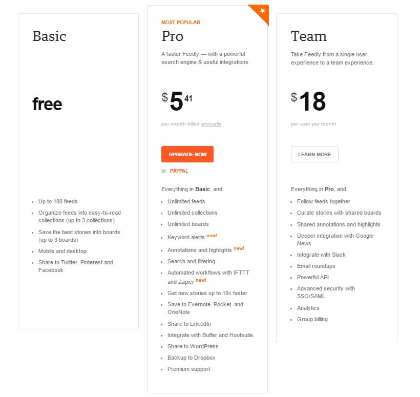 Pricing for Feedly - MarketersToolbox