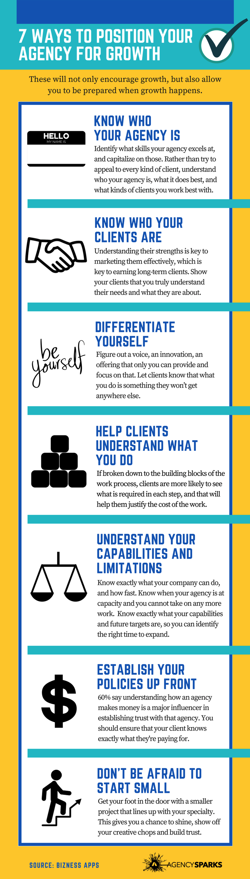 Growth doesn't happen accidentally; it comes with hard work, determination, and the right positioning. Not preparing correctly for growth can end up hurting you in the long run. If you are looking to grow your agency in any way, whether it's the skills of your employees, what your agency offers, or overall size, these 7 tips will help prepare you for when growth happens.     The 7 ways to position your agency for growth include:     Know who your agency is    Know who your clients are    Differentiate yourself    Help clients understand what you do    Understand your capabilities and limitations    Establish your policies up front    Don't be afraid to start small    Growth takes time and can be measured and managed. If you focus on your current client relationships and honing in on what you do best, growth will happen naturally. And when it does, the tips above will allow you to be ready to take advantage of that growth.