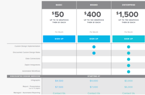 Basic, Brand, and Enterprise pricing to provide clients with visually pleasing content.