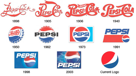 Pepsi has changed their brand logo to appeal to new consumers and revamp their brand recognition.