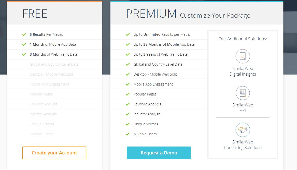similarweb price.PNG