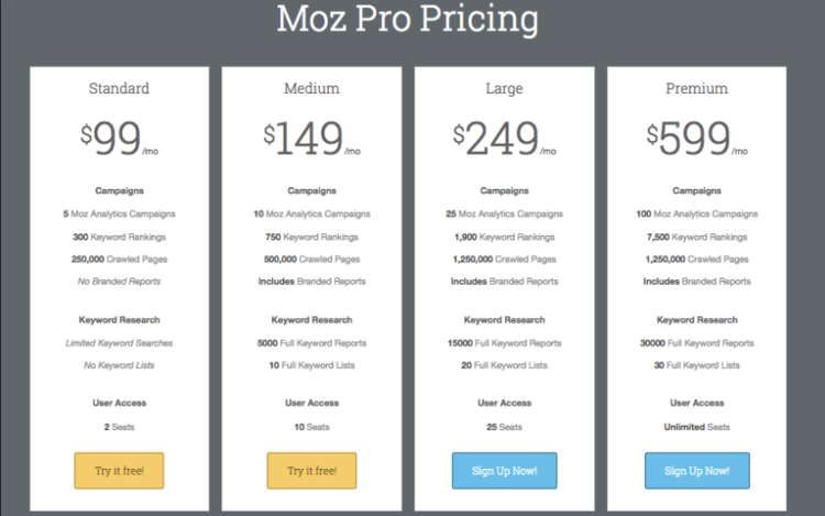 Moz pricing options.