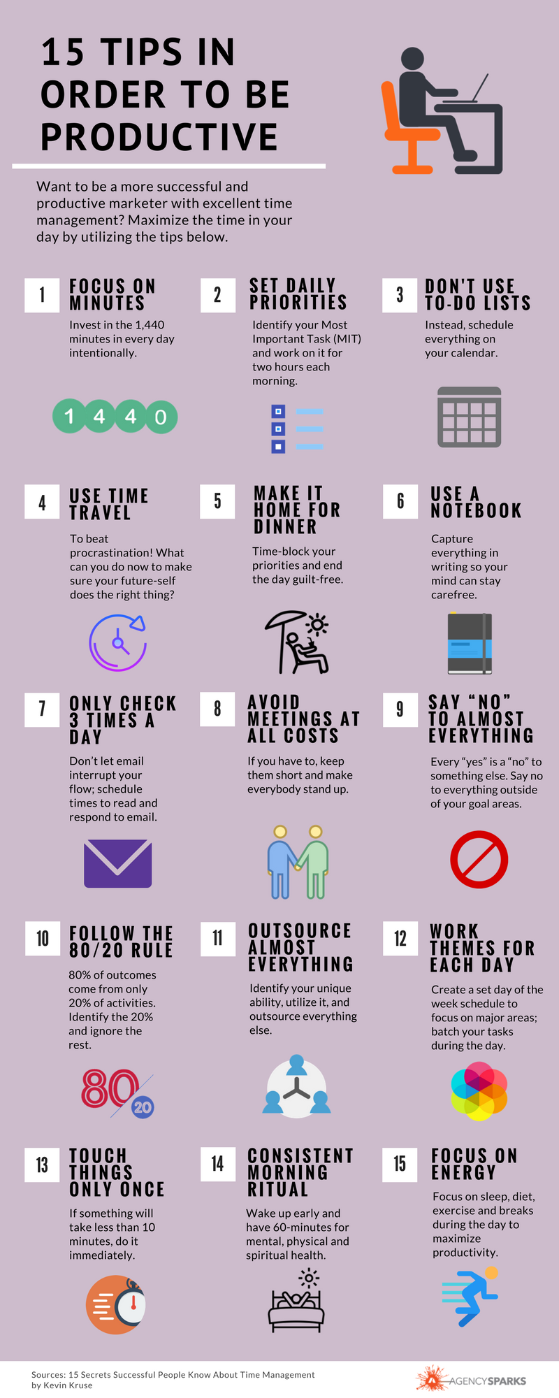 15 ways to be more productive in your life and your job by Kevin Kruse.