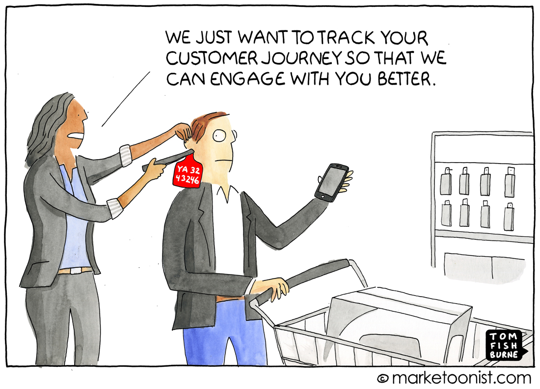 Tracking the engagement of consumers during the customer journey buying process.