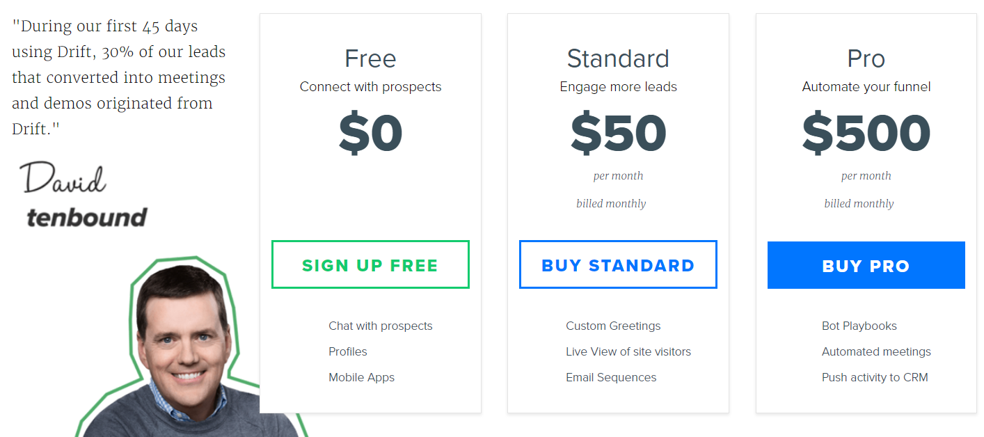 The pricing for the conversation marketing tool, Drift, varies depending on the number of features a company wants to offer their sales and marketing team.