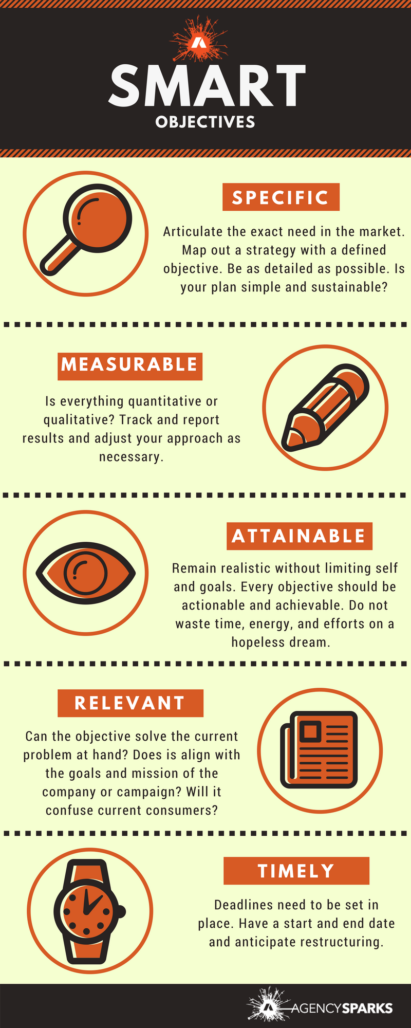 How to form SMART Marketing Objectives Infographic - Make company marketing objectives specific, measurable, attainable, relevant, and timely. Set specific company-wide goals to align priorities and motivations.