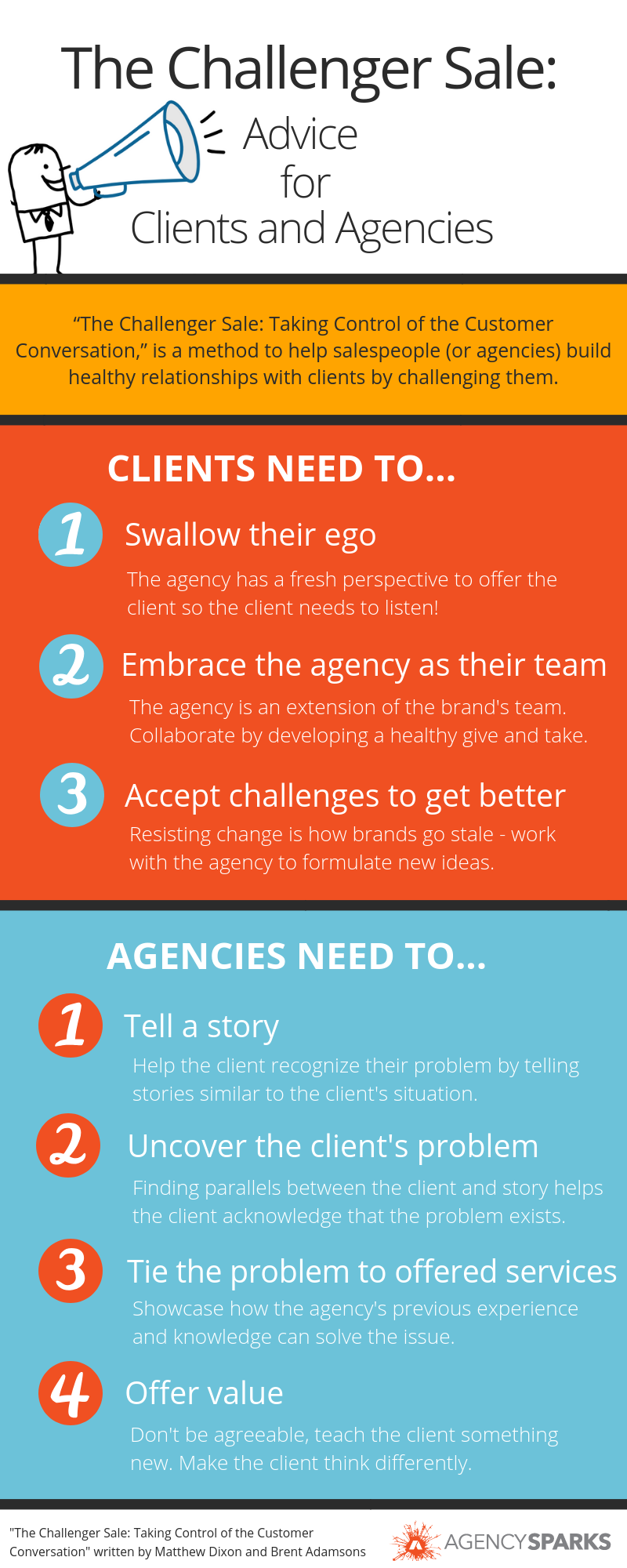 """""""The Challenger Sale"""" is a sales book relevant to not only agencies but clients as well. Here are tips for agency and client-side marketers alike on how to embrace being challengers and avoid """"order-taking."""""""