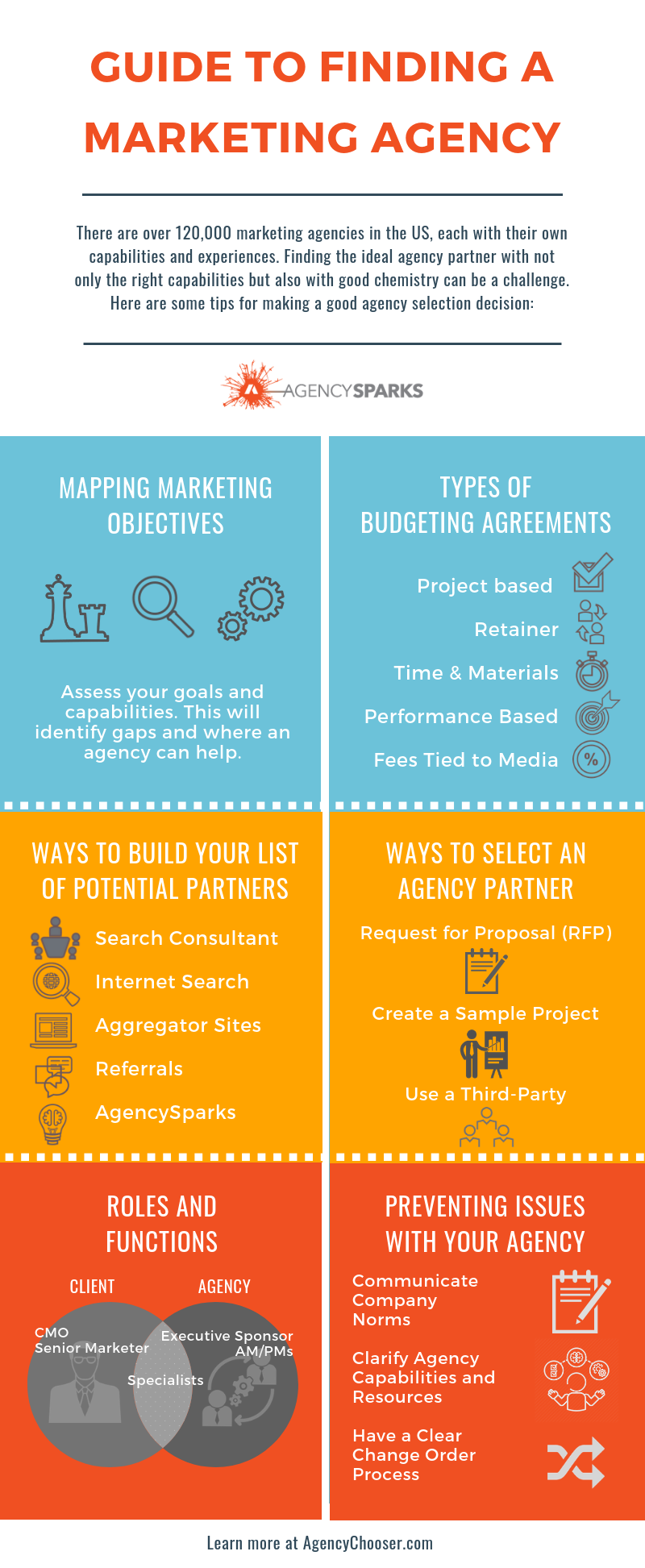 The Guide to Finding the right Marketing Agency includes tips to select and onboard a marketing agency, insights on how to maintain a sustainable relationships, and budget and brief templates to ease operations and functions.    Dive deeper and download the free guide on AgencyChooser.com