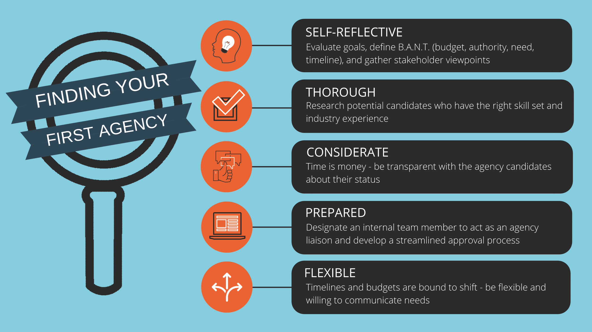 Finding and selecting your first marketing agency can be difficult. Make sure to keep these tips in mind when going through the process.