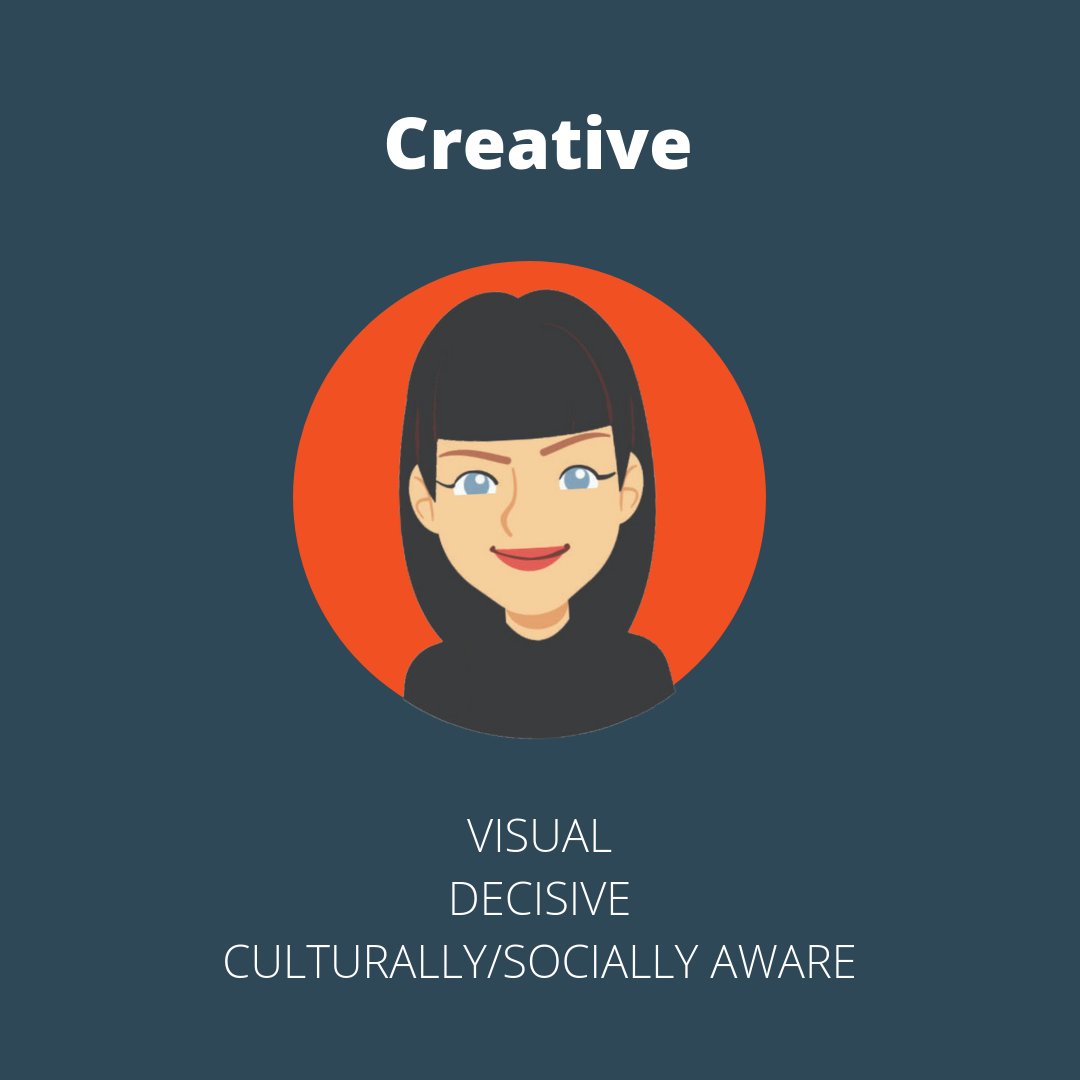 The creative department implements the client's idea into a visual, graphic, website concept. They are typically very knowledgeable of the industry and culturally aware.