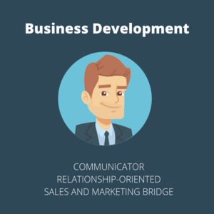 The Business Development team links the sales and marketing teams. They bring in revenue by nurturing and gaining new business.