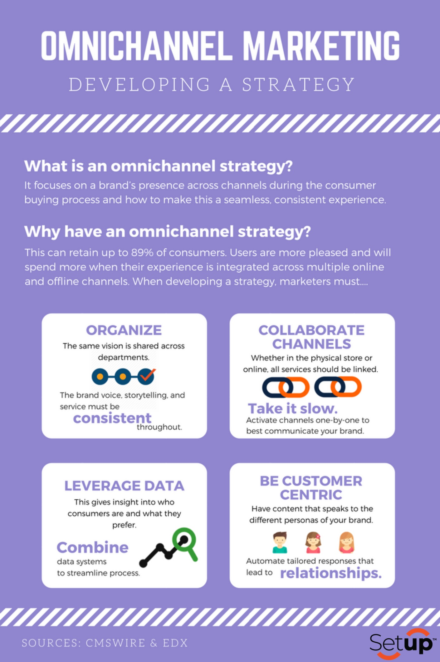 An omni-channel marketing strategy focuses on a brand's presence across channels during the consumer buying process and how to make this a seamless, consistent experience.