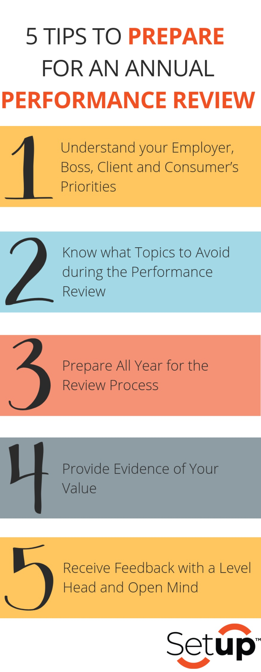 5 tips to prepare for an annual performance review.