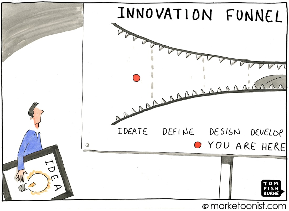 Marketoonist innovates the complex process of innovating in marketing.