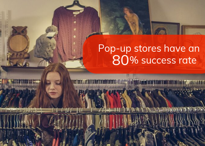 Business insider stated that 80% of global retail companies that opened pop-up stores said the event was successful and more than half would do it again.  https://www.businessinsider.com/pop-up-shops-are-an-effective-retail-tactic-2019-6