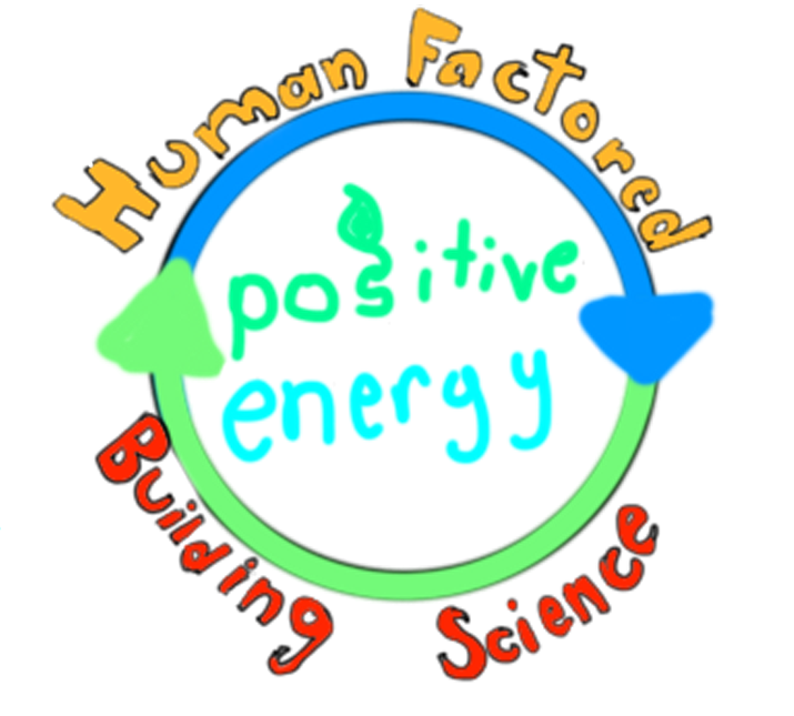 Ming Positive Energy Logo