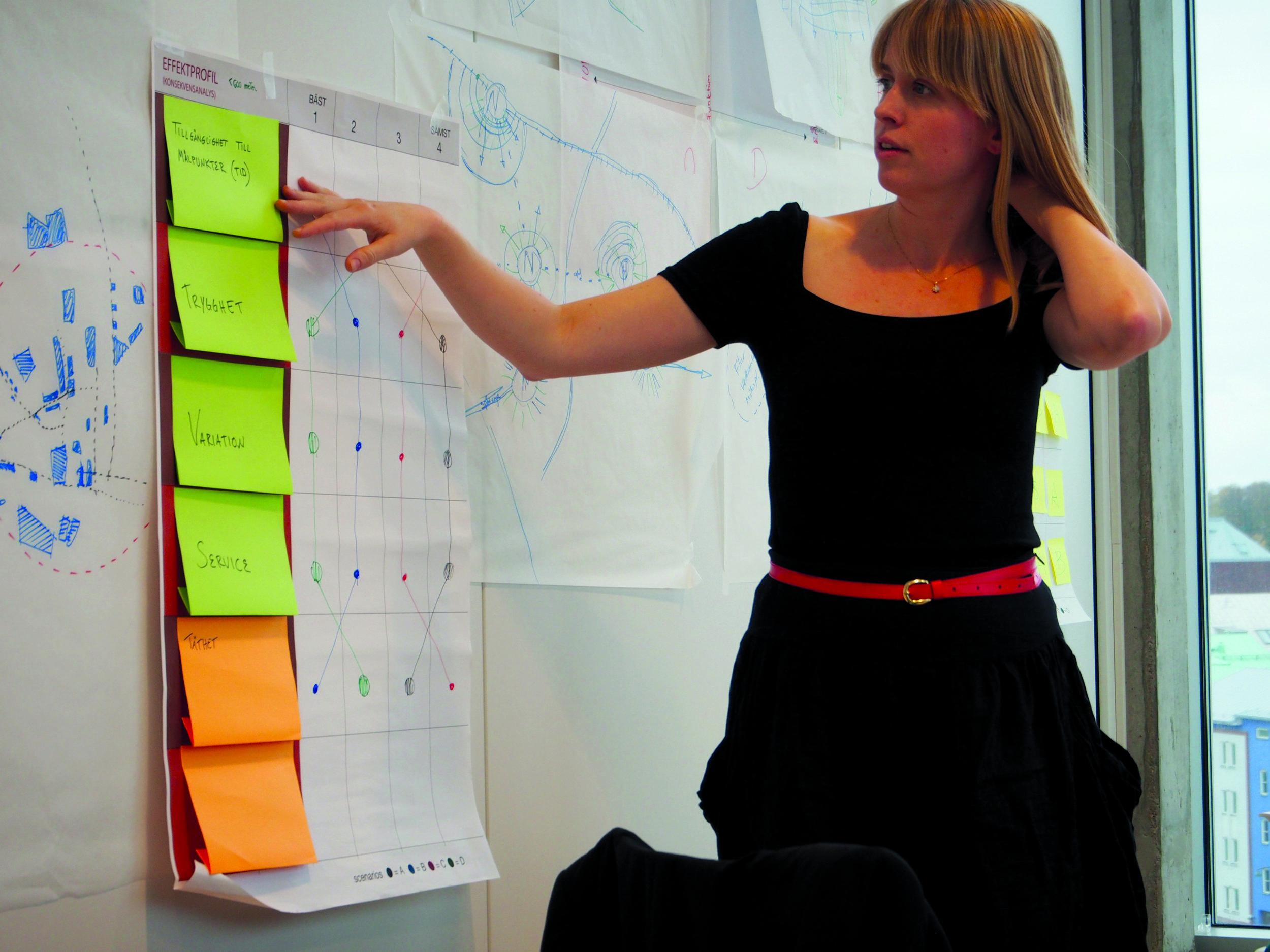 Verktyg 4, utvärdering med effektprofil för stationsområdet i Lund.