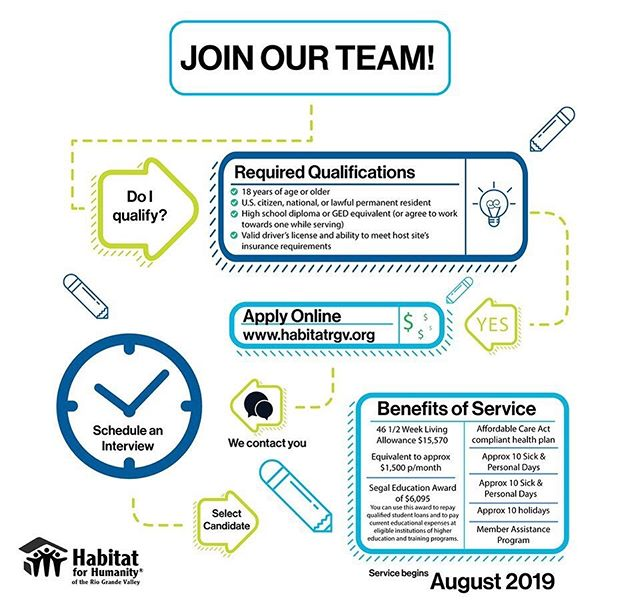 Join AmeriCorps and Habitat for Humanity of the RGV. We have two positions available:  Community Outreach Coordinator: https://www.habitat.org/…/19-20-rio-grande-hfh-national-com… Family Services Coordinator: https://www.habitat.org/…/19-20-rio-grande-hfh-national-fam…  For more information call 956-686-7455 or email amy@habitatrgv.org