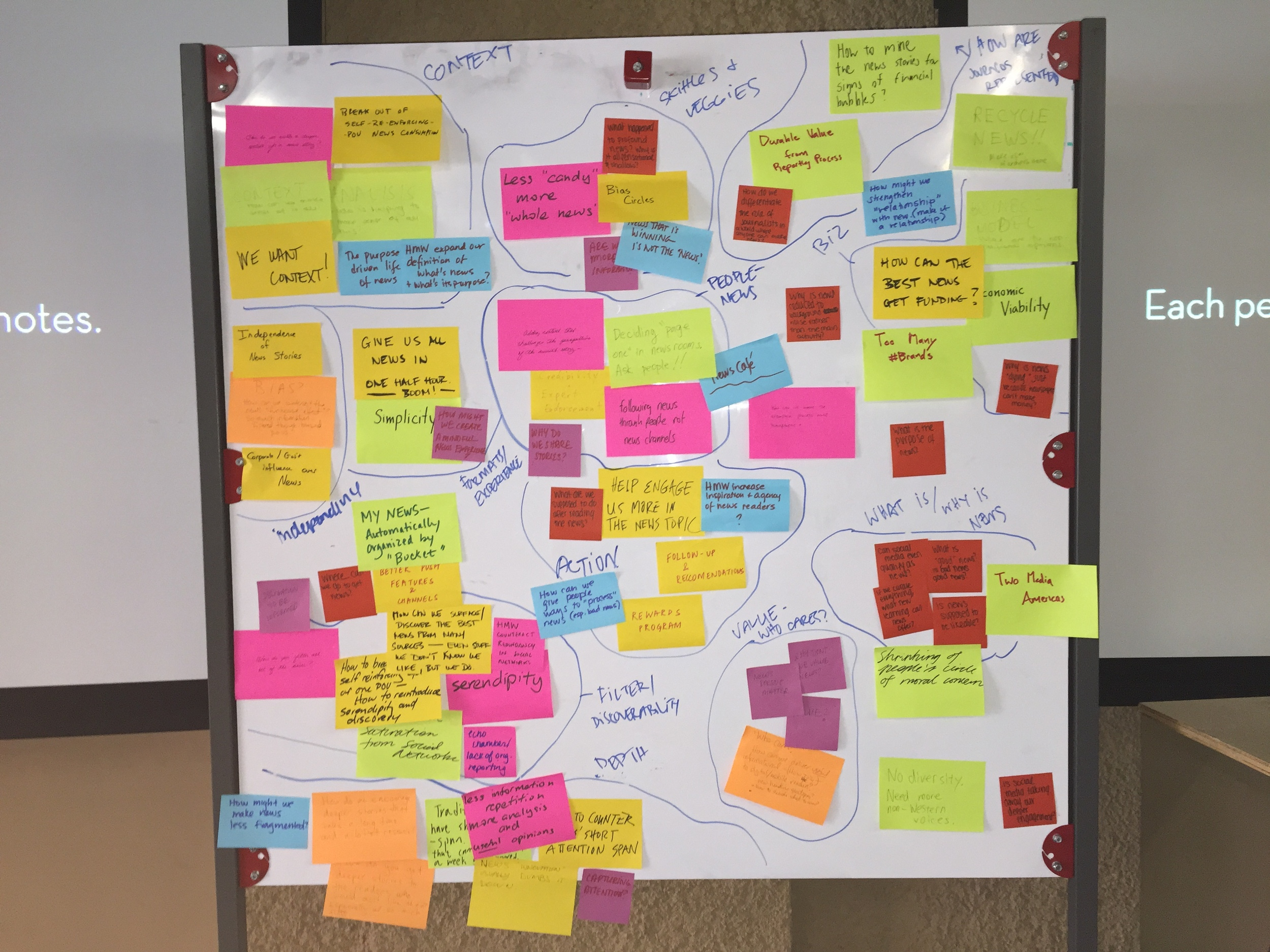 The sacred board (okay, not that sacred), full of ideas and the categories around which students are beginning their design work. (Emi Kolawole)
