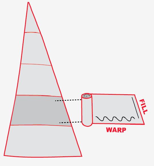 Crosscut Diagram.png