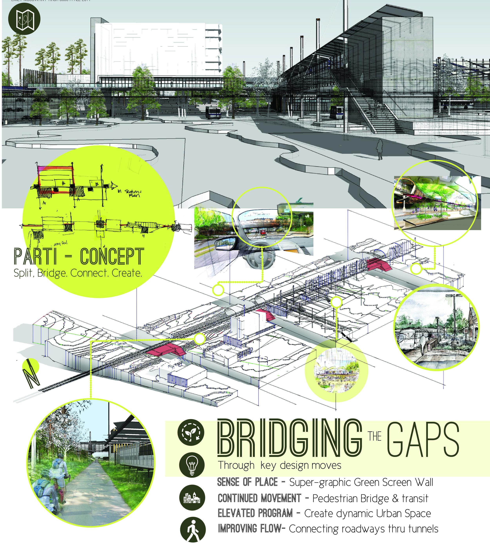 Bridging the Gaps.jpg