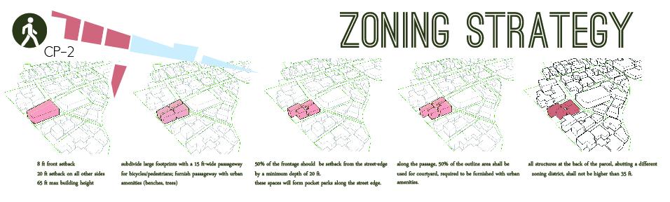 zoningstrategy-01.jpg