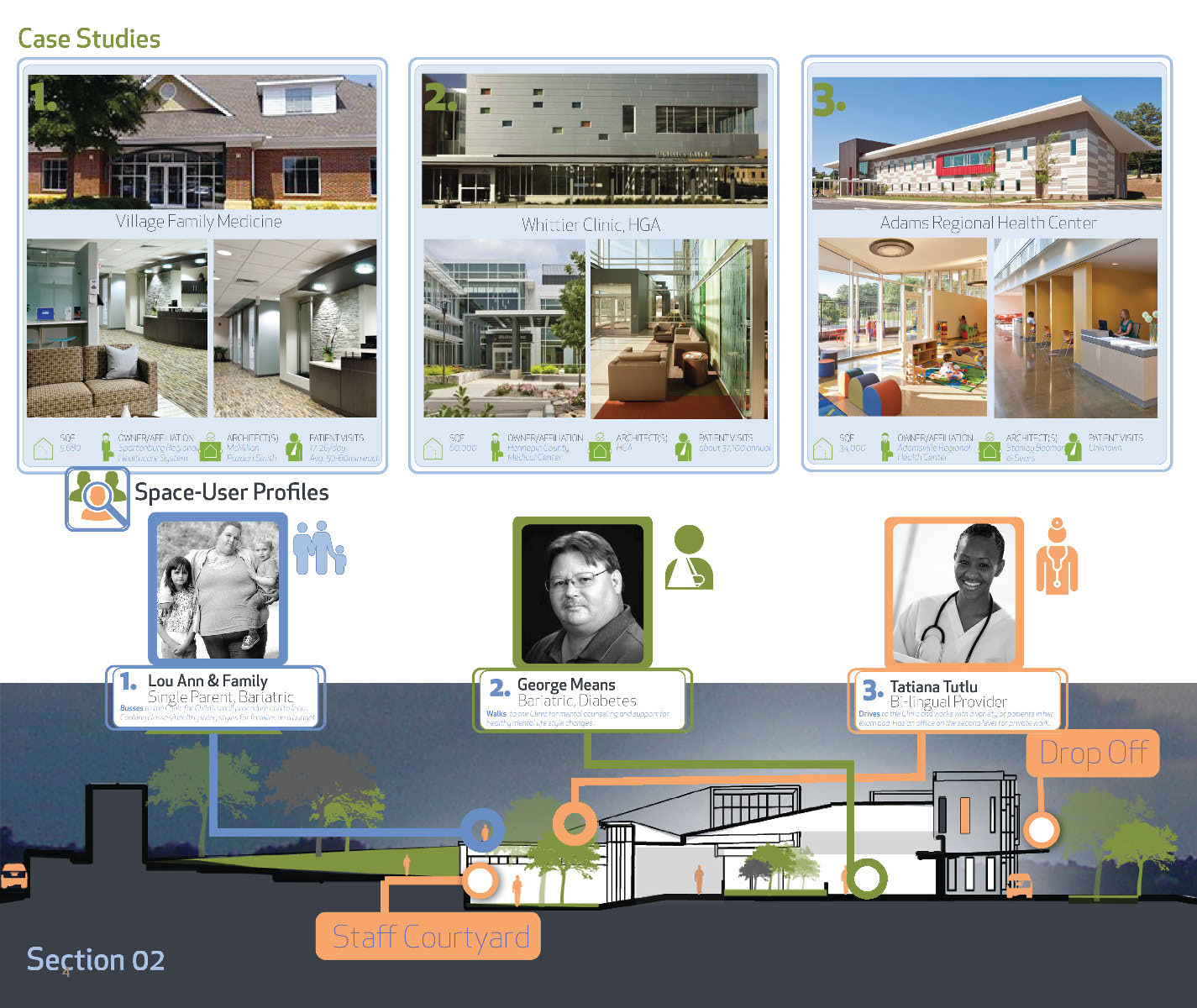 FQHC Studio Project_MCGOWAN_Page_06.jpg