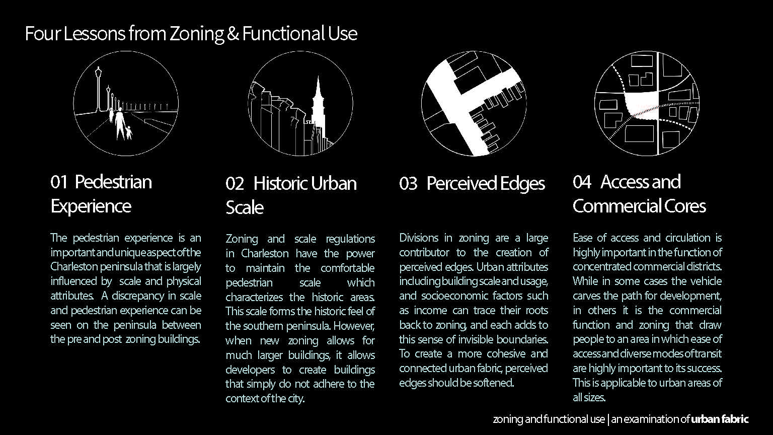 F15 ARCH 8970_P1_ZONING&FUNCTIONAL_JessicaSarah_Page_06.jpg