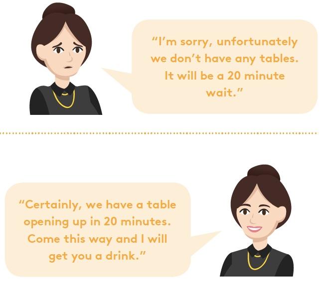 Use Powerful Language_waitress.jpeg